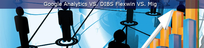 Google Analytics VS DIBS